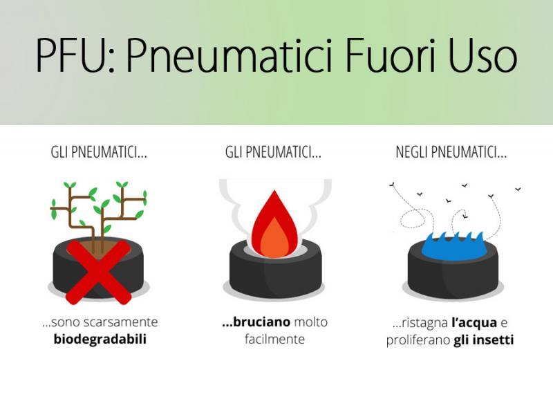 Smaltimento Pneumatici Usati Caserta | Riciclare Gomme ...